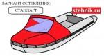 Носовой тент Стандарт на лодку ПВХ Flagman Флагман 410,420,430 НДНД