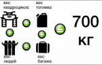 Квадробаллоны для квадроцикла 220x65 см. Грузоподъемность 700 кг